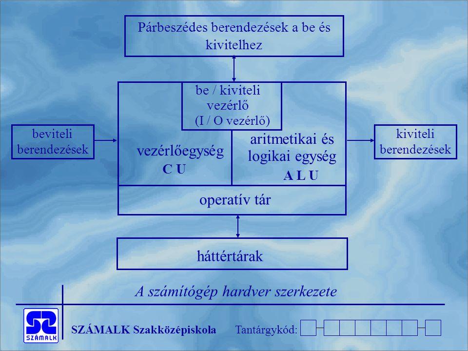 SZÁMALK SzakközépiskolaTantárgykód: beviteli berendezések háttértárak be / kiviteli vezérlő (I / O vezérlő) aritmetikai és logikai egység A L U vezérlőegység C U operatív tár Párbeszédes berendezések a be és kivitelhez kiviteli berendezések A számítógép hardver szerkezete