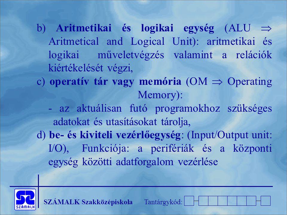 SZÁMALK SzakközépiskolaTantárgykód: b) Aritmetikai és logikai egység (ALU  Aritmetical and Logical Unit): aritmetikai és logikai műveletvégzés valamint a relációk kiértékelését végzi, c) operatív tár vagy memória (OM  Operating Memory): - az aktuálisan futó programokhoz szükséges adatokat és utasításokat tárolja, d) be- és kiviteli vezérlőegység: (Input/Output unit: I/O), Funkciója: a perifériák és a központi egység közötti adatforgalom vezérlése