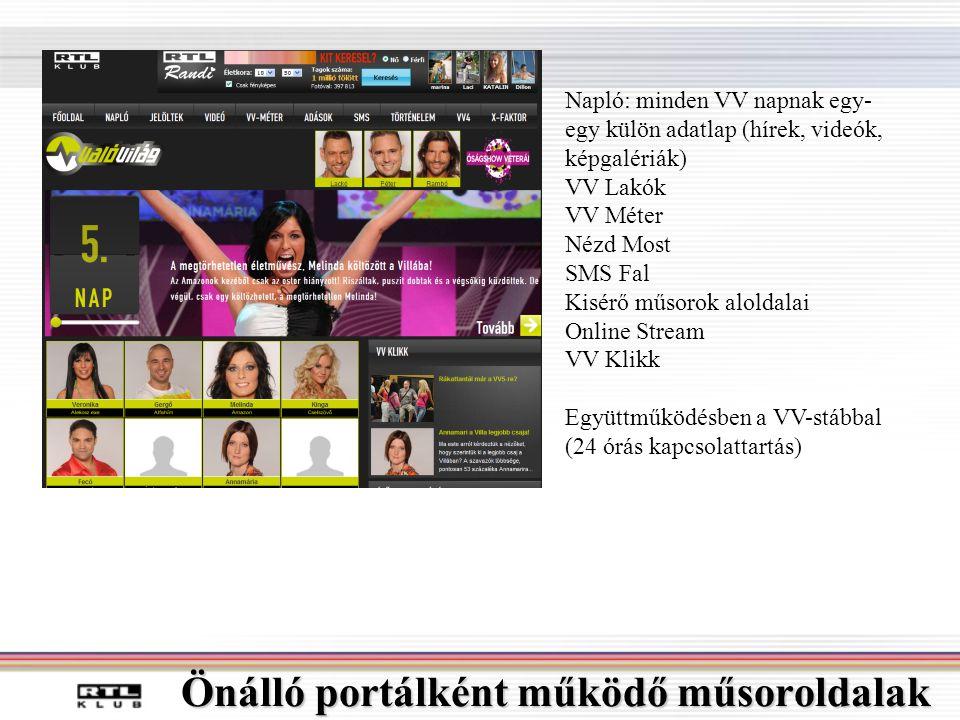 Önálló portálként működő műsoroldalak Napló: minden VV napnak egy- egy külön adatlap (hírek, videók, képgalériák) VV Lakók VV Méter Nézd Most SMS Fal Kisérő műsorok aloldalai Online Stream VV Klikk Együttműködésben a VV-stábbal (24 órás kapcsolattartás)