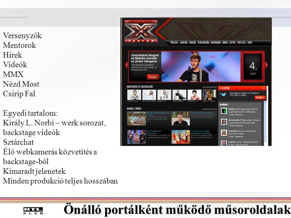 Önálló portálként működő műsoroldalak Versenyzők Mentorok Hírek Videók MMX Nézd Most Csirip Fal Egyedi tartalom: Király L.