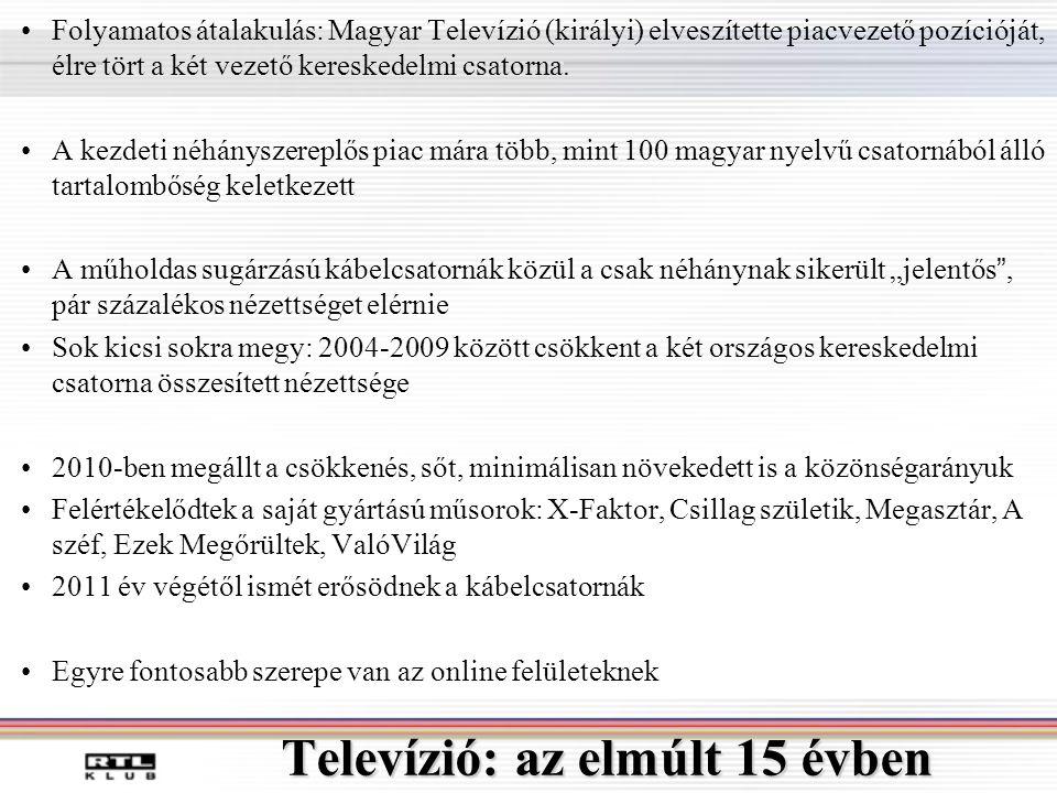 Televízió: az elmúlt 15 évben •Folyamatos átalakulás: Magyar Televízió (királyi) elveszítette piacvezető pozícióját, élre tört a két vezető kereskedelmi csatorna.