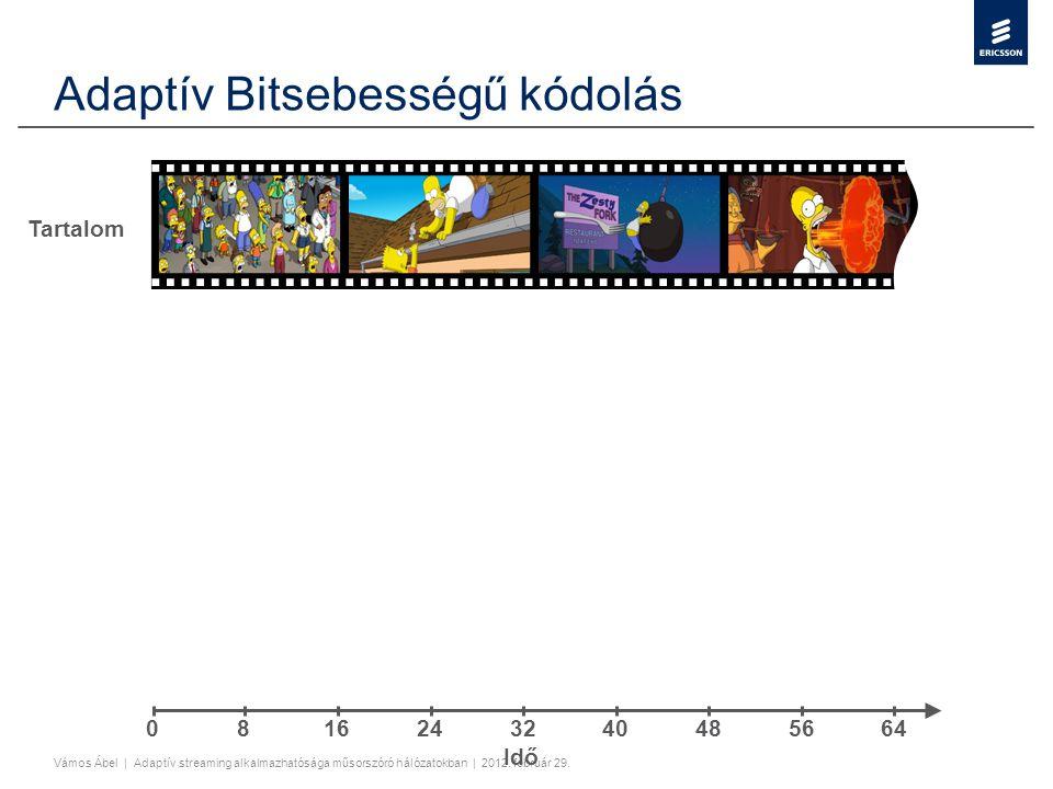 "Slide title minimum 32 pt (32 pt makes 2 rows Text and bullet level 1 minimum 24 pt Bullets level 2-5 minimum 20 pt ! #$%& ()*+,-./0123456789:; ?@ABCDEFGHIJKLMNOPQRSTU VWXYZ[\]^_`abcdefghijklmnopqrstuvwxyz{|}~¡¢£¤¥¦§¨ ©ª«¬®¯°±²³´¶·¸¹º»¼½ÀÁÂÃÄÅÆÇÈËÌÍÎÏÐÑÒÓÔÕÖ× ØÙÚÛÜÝÞßàáâãäåæçèéêëìíîïðñòóôõö÷øùúûüýþÿĀā ĂăąĆćĊċČĎďĐđĒĖėĘęĚěĞğĠġĢģĪīĮįİıĶķĹĺĻļĽľŁłŃńŅ ņŇňŌŐőŒœŔŕŖŗŘřŚśŞşŠšŢţŤťŪūŮůŰűŲųŴŵŶŷŸŹ źŻżŽžƒˆˇ˘˙˚˛˜˝ẀẁẃẄẅỲỳ–—''' ""†‡•…‰‹›⁄€™−≤≥fifl ĀĀĂĂĄĄĆĆĊĊČČĎĎĐĐĒĒĖĖĘĘĚĚĞĞĠĠĢĢĪĪĮĮİĶ ĶĹĹĻĻĽĽŃŃŅŅŇŇŌŌŐŐŔŔŖŖŘŘŚŚŞŞŢŢŤŤŪŪŮŮ ŰŰŲŲŴŴŶŶŹŹŻŻ ΆΈΉΊΌΎΏΐΑΒΓΕΖΗΘΙΚΛΜΝΞΟΠΡΣΤΥΦΧΨΪΫΆΈΉΊ ΰαβγδεζηθικλνξορςΣΤΥΦΧΨΩΪΫΌΎΏ ЁЂЃЄЅІЇЈЉЊЋЌЎЏАБВГДЕЖЗИЙКЛМНОПРСТУФ ХЦЧШЩЪЫЬЭЮЯАБВГДЕЖЗИЙКЛМНОПРСТУФХ ЦЧШЩЪЫЬЭЮЯЁЂЃЄЅІЇЈЉЊЋЌЎЏ ѢѢѲѲѴѴ ҐҐәǽ ẀẁẂẃẄẅỲỳ№ Do not add objects or text in the footer area Vámos Ábel | Adaptív streaming alkalmazhatósága műsorszóró hálózatokban | 2012."