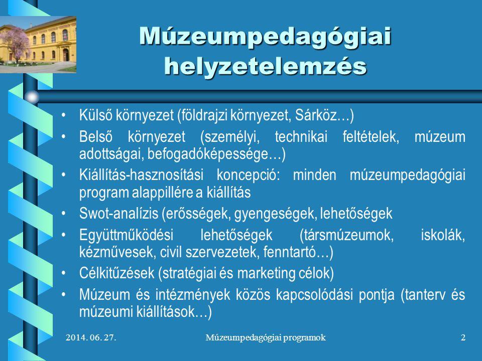 2014.06. 27.Múzeumpedagógiai programok3 Múzeumpedagógiai programtípusok I.