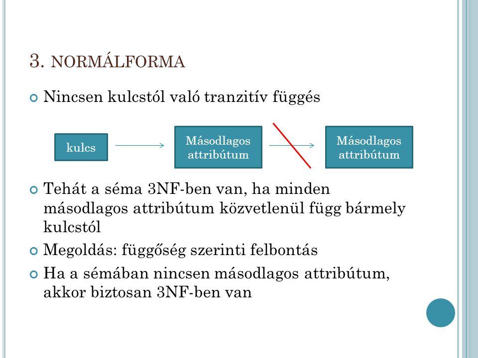 3. NORMÁLFORMA Nincsen kulcstól való tranzitív függés Tehát a séma 3NF-ben van, ha minden másodlagos attribútum közvetlenül függ bármely kulcstól Mego