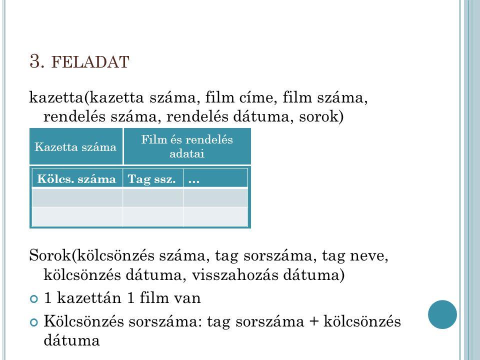 3. FELADAT kazetta(kazetta száma, film címe, film száma, rendelés száma, rendelés dátuma, sorok) Sorok(kölcsönzés száma, tag sorszáma, tag neve, kölcs