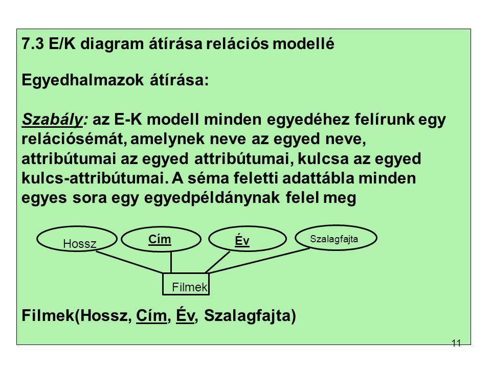 7.3 E/K diagram átírása relációs modellé Egyedhalmazok átírása: Szabály: az E-K modell minden egyedéhez felírunk egy relációsémát, amelynek neve az eg