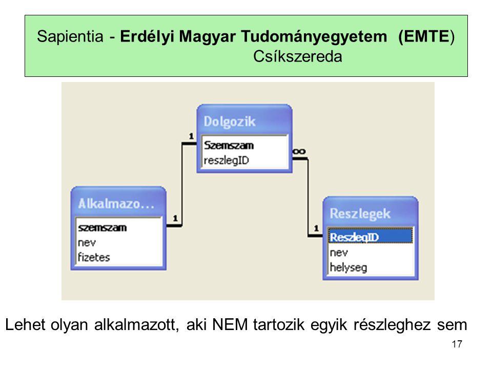 Sapientia - Erdélyi Magyar Tudományegyetem (EMTE) Csíkszereda Lehet olyan alkalmazott, aki NEM tartozik egyik részleghez sem 17