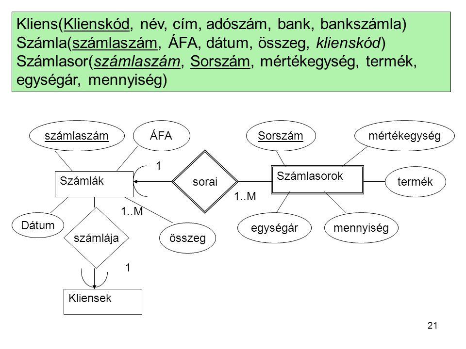 Kliens(Klienskód, név, cím, adószám, bank, bankszámla) Számla(számlaszám, ÁFA, dátum, összeg, klienskód) Számlasor(számlaszám, Sorszám, mértékegység,
