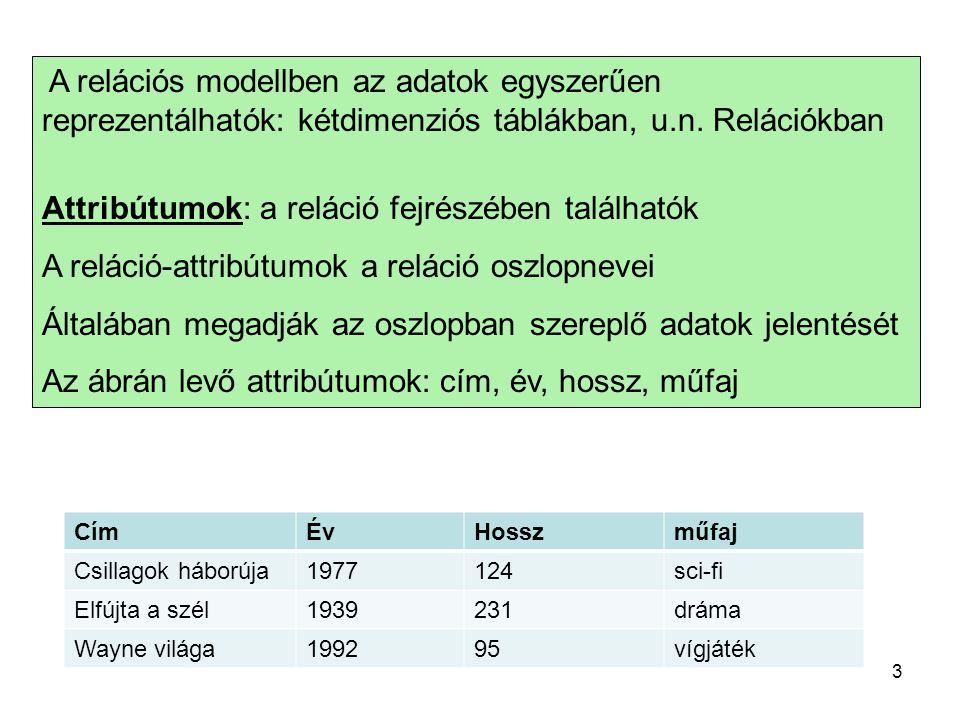 A relációs modellben az adatok egyszerűen reprezentálhatók: kétdimenziós táblákban, u.n. Relációkban Attribútumok: a reláció fejrészében találhatók A