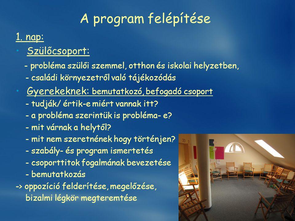 A program felépítése 1. nap: •Szülőcsoport: - probléma szülői szemmel, otthon és iskolai helyzetben, - családi környezetről való tájékozódás •Gyerekek
