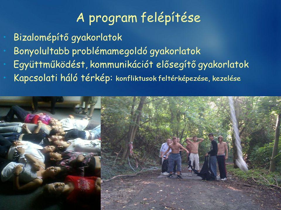 A program felépítése •Bizalomépítő gyakorlatok •Bonyolultabb problémamegoldó gyakorlatok •Együttműködést, kommunikációt elősegítő gyakorlatok •Kapcsol