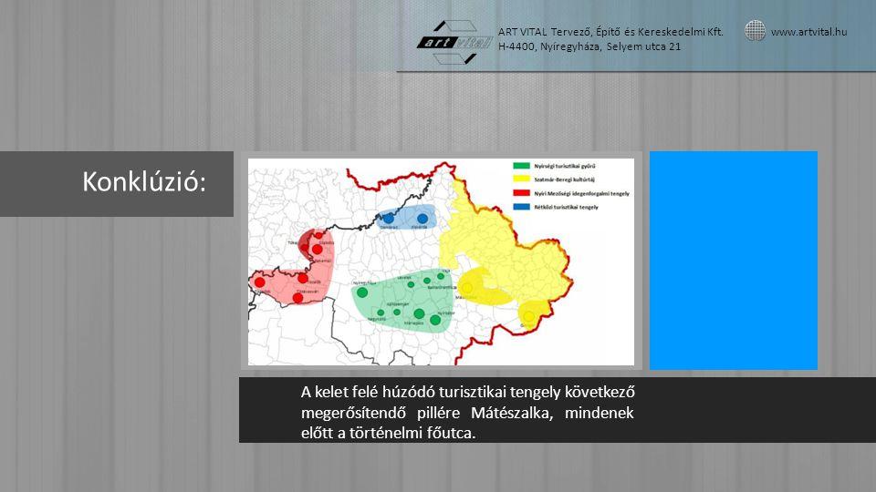 ART VITAL Tervező, Építő és Kereskedelmi Kft.