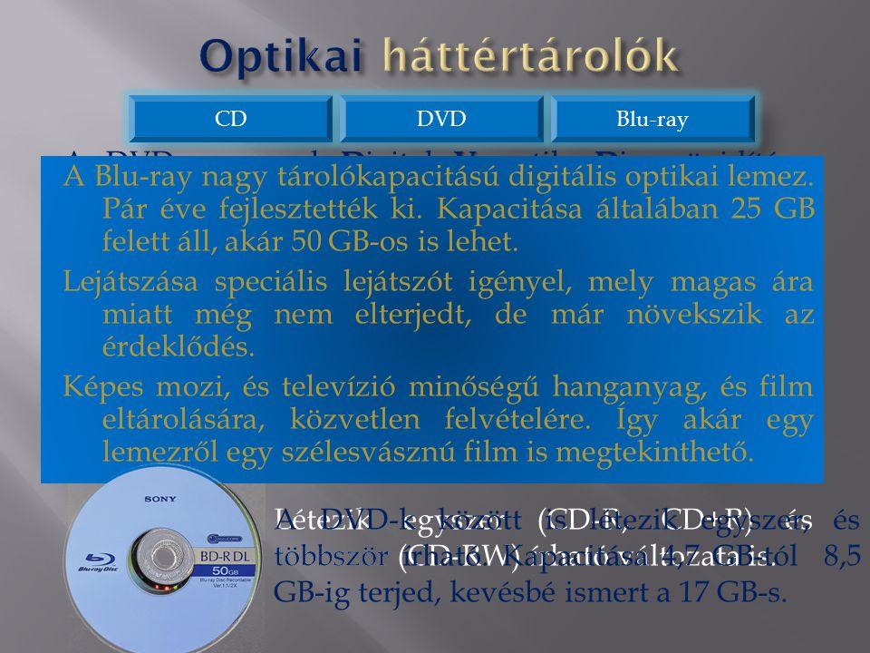 Az angol Compact Disc rövidítése, magyarul kompaktlemez.