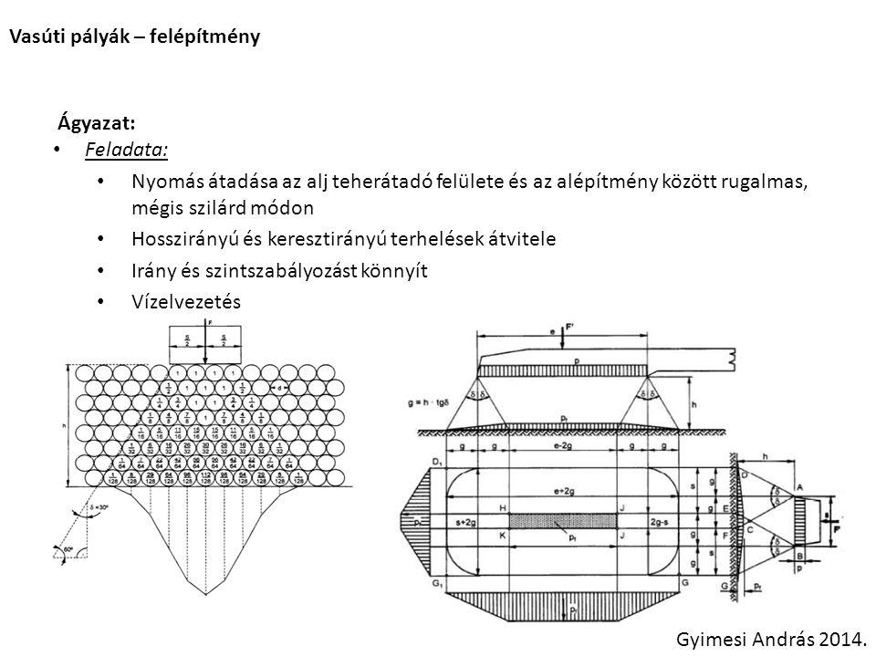 Vasúti pályák – felépítmény Ágyazat: • Anyaga: •(Korábban a zúzottkő mellett:) salak, homok, bányakavics •(Korábban:) Z 40/65 szemcsehatárú zúzottkő •(Korábban:) Z 20/55 •Z 32/50 szemcsehatárú zúzottkő Mit jelent pl a Z 25/65 jelölés : 1) 25mm átmérőjű rostán fennmarad (max.