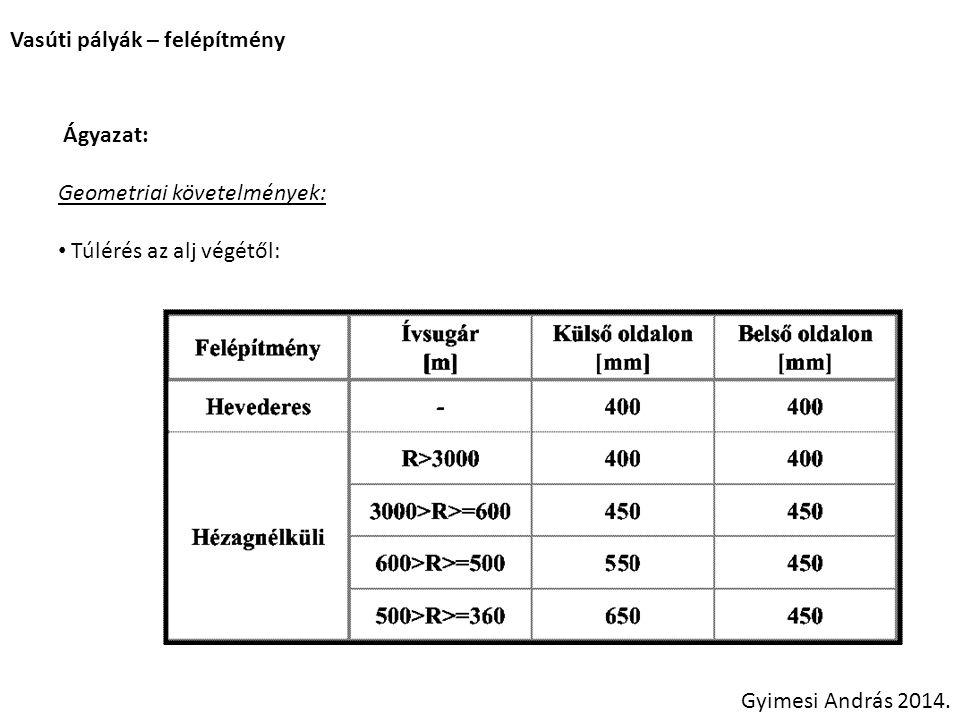 Vasúti pályák – felépítmény Ágyazat: Geometriai követelmények: • Felpúpozás kialakítása (R>600): Gyimesi András 2014.