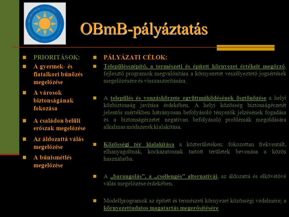 OBmB-pályáztatás  PRIORITÁSOK:  A gyermek- és fiatalkori bűnözés megelőzése  A városok biztonságának fokozása  A családon belüli erőszak megelőzés