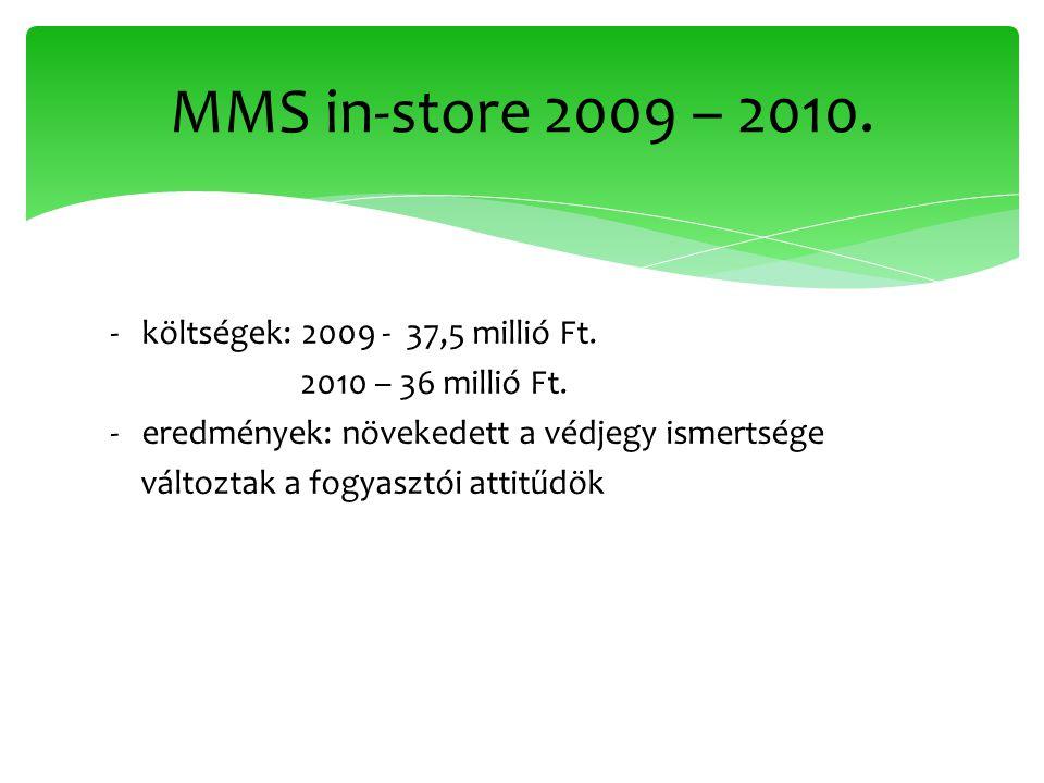 ‐költségek: 2009 - 37,5 millió Ft. 2010 – 36 millió Ft.