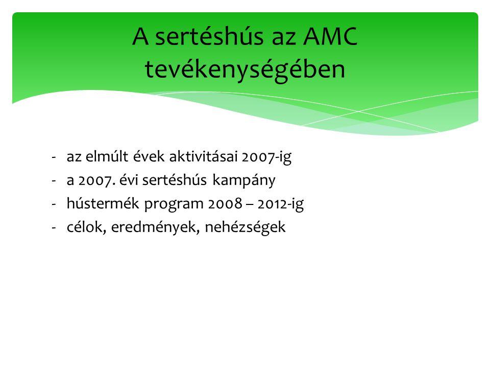 ‐az elmúlt évek aktivitásai 2007-ig ‐a 2007.