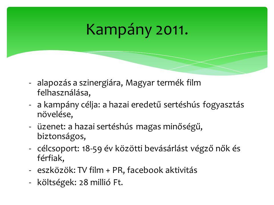 ‐alapozás a szinergiára, Magyar termék film felhasználása, ‐a kampány célja: a hazai eredetű sertéshús fogyasztás növelése, ‐üzenet: a hazai sertéshús magas minőségű, biztonságos, ‐célcsoport: 18-59 év közötti bevásárlást végző nők és férfiak, ‐eszközök: TV film + PR, facebook aktivitás ‐költségek: 28 millió Ft.