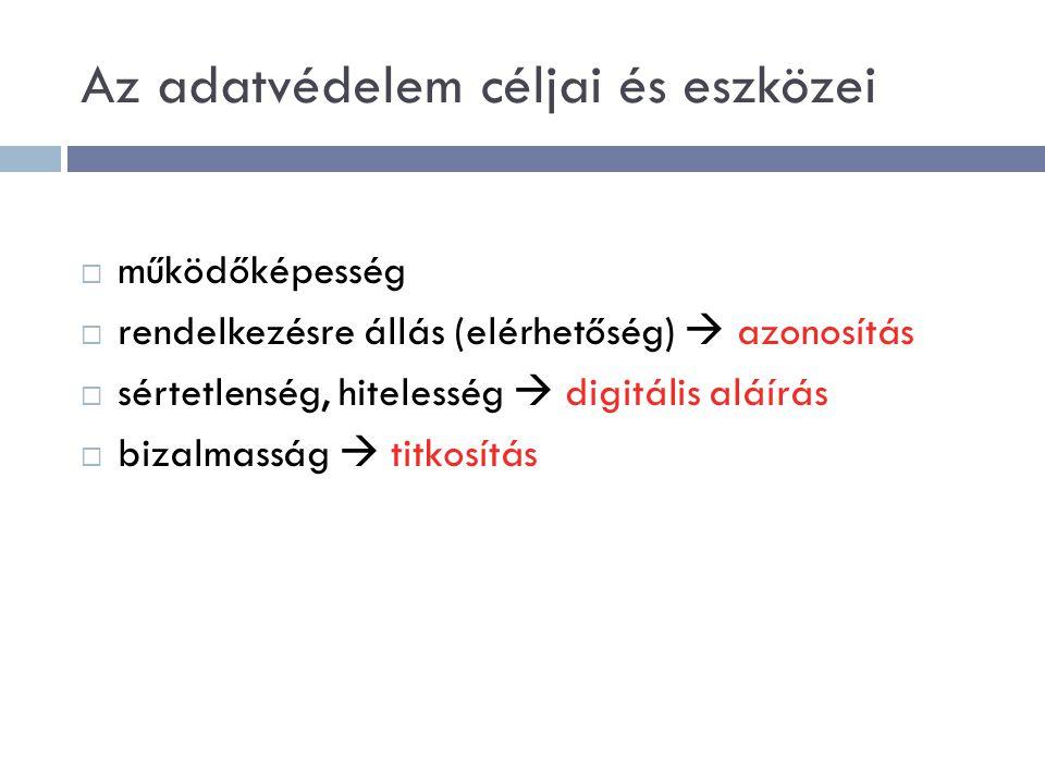 Az adatvédelem céljai és eszközei  működőképesség  rendelkezésre állás (elérhetőség)  azonosítás  sértetlenség, hitelesség  digitális aláírás  bizalmasság  titkosítás