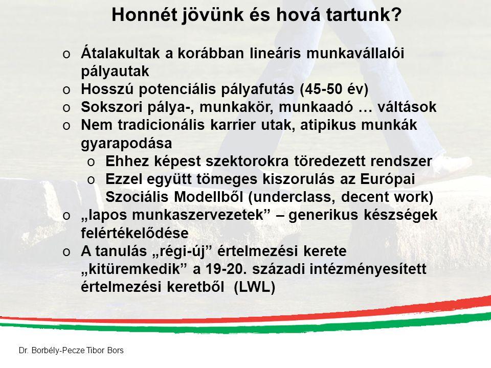 Dr. Borbély-Pecze Tibor Bors Honnét jövünk és hová tartunk? oÁtalakultak a korábban lineáris munkavállalói pályautak oHosszú potenciális pályafutás (4