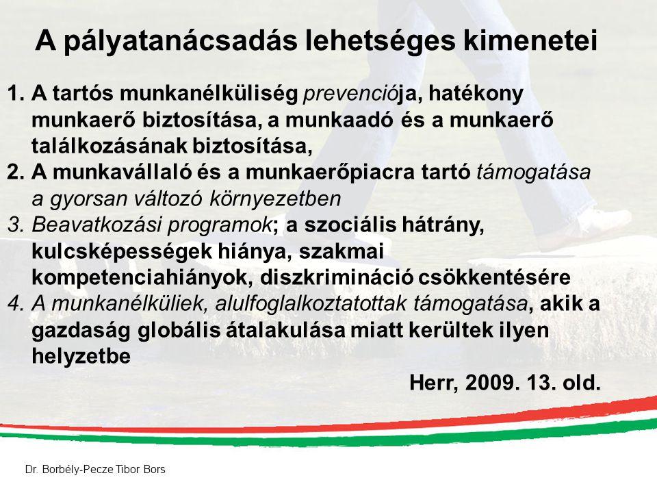 Dr. Borbély-Pecze Tibor Bors A pályatanácsadás lehetséges kimenetei 1.A tartós munkanélküliség prevenciója, hatékony munkaerő biztosítása, a munkaadó