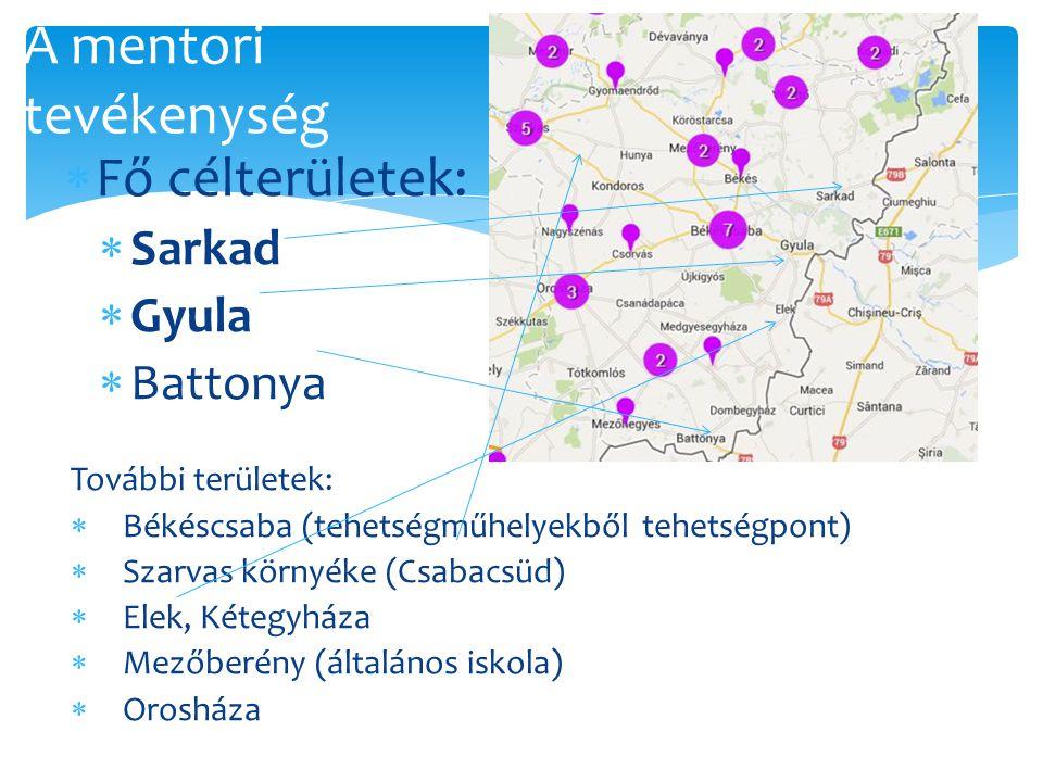  Fő célterületek:  Sarkad  Gyula  Battonya További területek:  Békéscsaba (tehetségműhelyekből tehetségpont)  Szarvas környéke (Csabacsüd)  Elek, Kétegyháza  Mezőberény (általános iskola)  Orosháza A mentori tevékenység