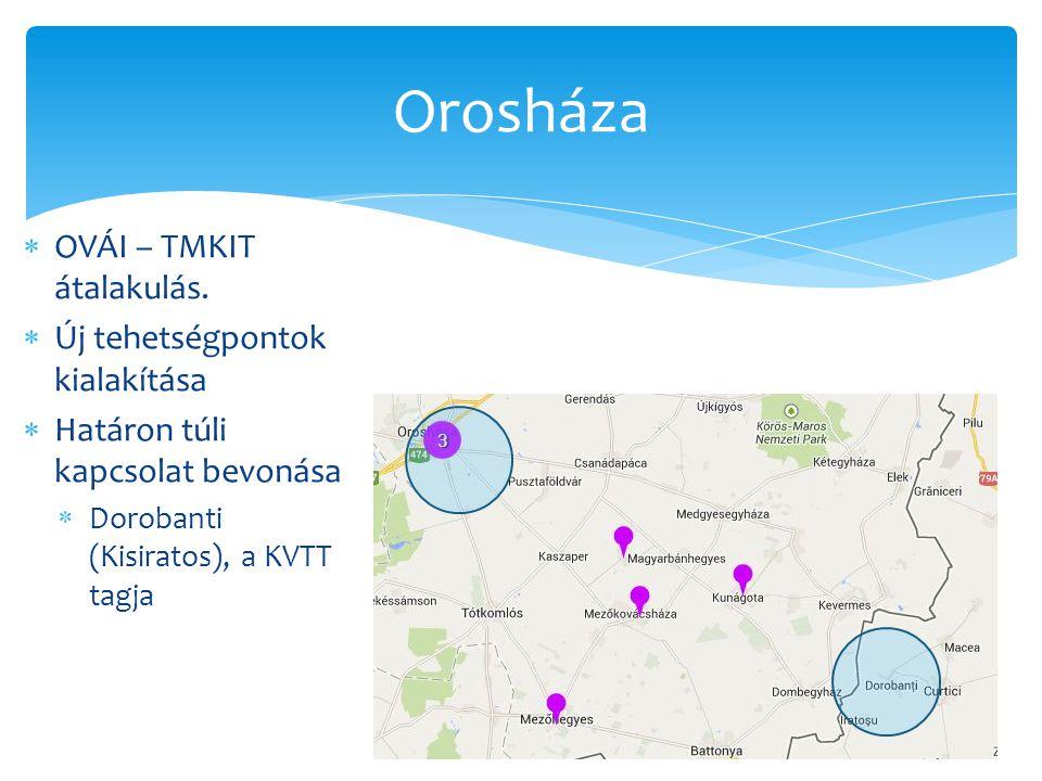  OVÁI – TMKIT átalakulás.  Új tehetségpontok kialakítása  Határon túli kapcsolat bevonása  Dorobanti (Kisiratos), a KVTT tagja Orosháza
