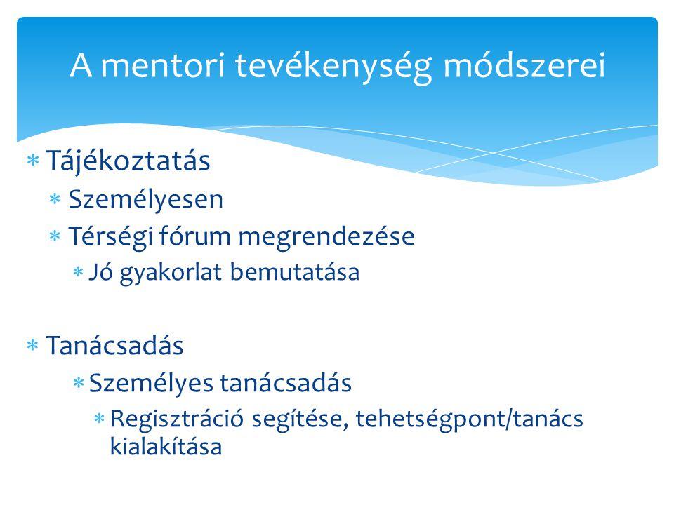  Tájékoztatás  Személyesen  Térségi fórum megrendezése  Jó gyakorlat bemutatása  Tanácsadás  Személyes tanácsadás  Regisztráció segítése, tehetségpont/tanács kialakítása A mentori tevékenység módszerei