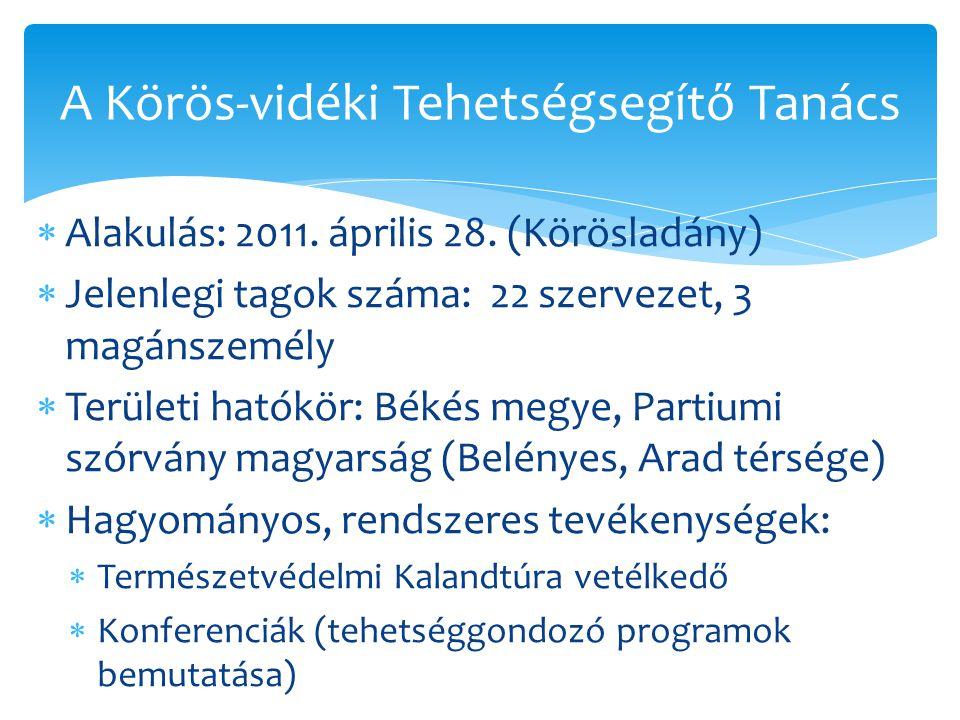  Alakulás: 2011. április 28. (Körösladány)  Jelenlegi tagok száma: 22 szervezet, 3 magánszemély  Területi hatókör: Békés megye, Partiumi szórvány m