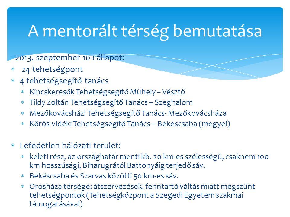  2013. szeptember 10-i állapot:  24 tehetségpont  4 tehetségsegítő tanács  Kincskeresők Tehetségsegítő Műhely – Vésztő  Tildy Zoltán Tehetségsegí