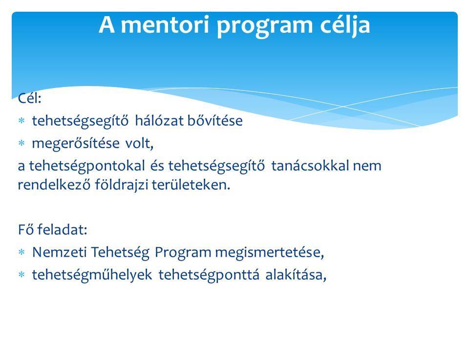 Cél:  tehetségsegítő hálózat bővítése  megerősítése volt, a tehetségpontokal és tehetségsegítő tanácsokkal nem rendelkező földrajzi területeken.