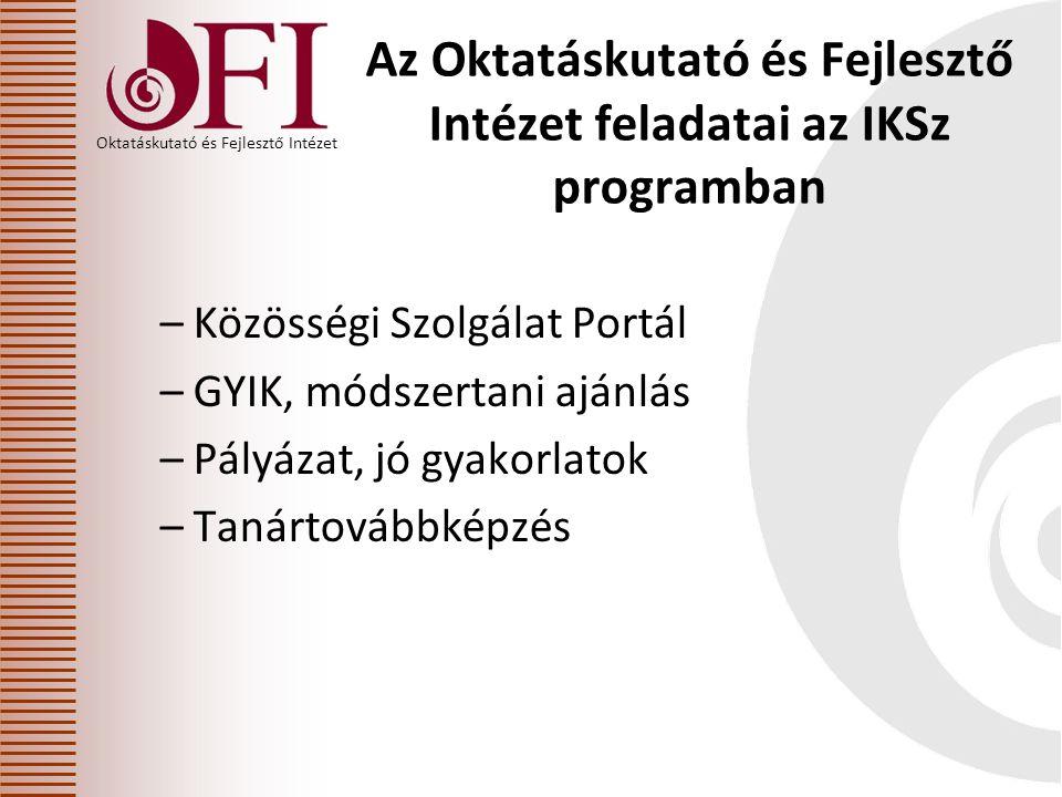 Oktatáskutató és Fejlesztő Intézet Az Oktatáskutató és Fejlesztő Intézet feladatai az IKSz programban –Közösségi Szolgálat Portál –GYIK, módszertani ajánlás –Pályázat, jó gyakorlatok –Tanártovábbképzés