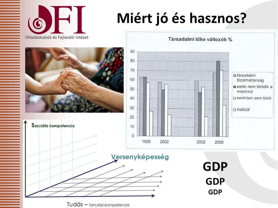 Oktatáskutató és Fejlesztő Intézet Miért jó és hasznos? GDP