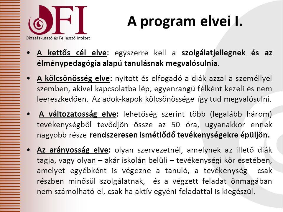 Oktatáskutató és Fejlesztő Intézet A program elvei I.