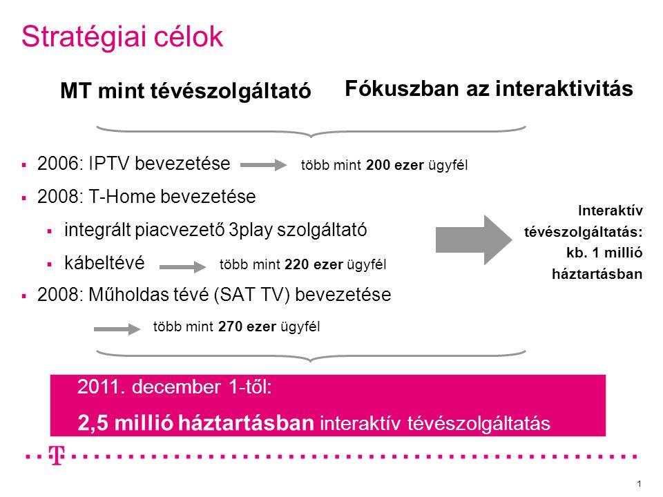 Stratégiai célok  2006: IPTV bevezetése több mint 200 ezer ügyfél  2008: T-Home bevezetése  integrált piacvezető 3play szolgáltató  kábeltévé több