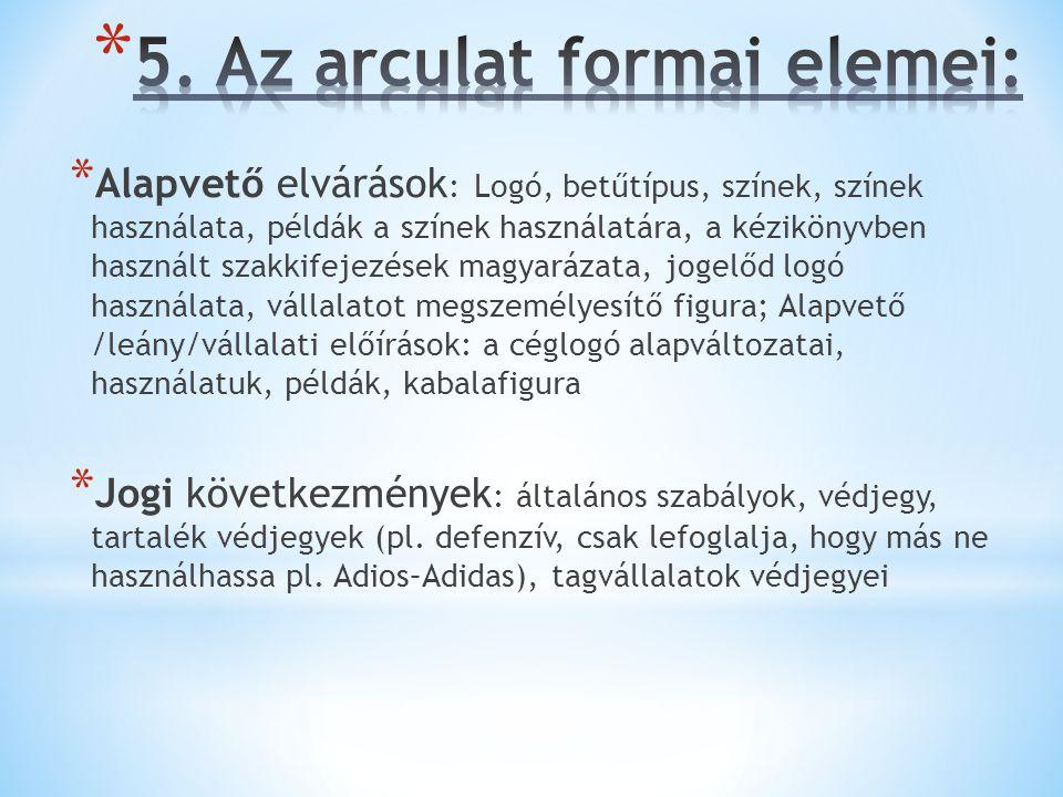 * Alapvető elvárások : Logó, betűtípus, színek, színek használata, példák a színek használatára, a kézikönyvben használt szakkifejezések magyarázata,