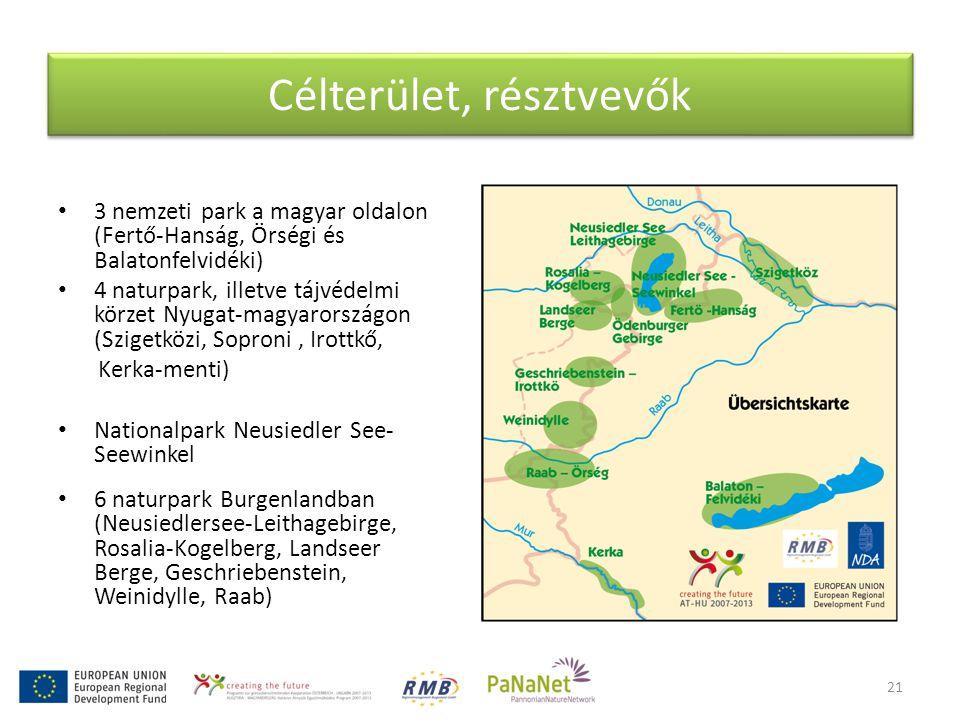 Célterület, résztvevők • 3 nemzeti park a magyar oldalon (Fertő-Hanság, Örségi és Balatonfelvidéki) • 4 naturpark, illetve tájvédelmi körzet Nyugat-magyarországon (Szigetközi, Soproni, Irottkő, Kerka-menti) • Nationalpark Neusiedler See- Seewinkel • 6 naturpark Burgenlandban (Neusiedlersee-Leithagebirge, Rosalia-Kogelberg, Landseer Berge, Geschriebenstein, Weinidylle, Raab) 21