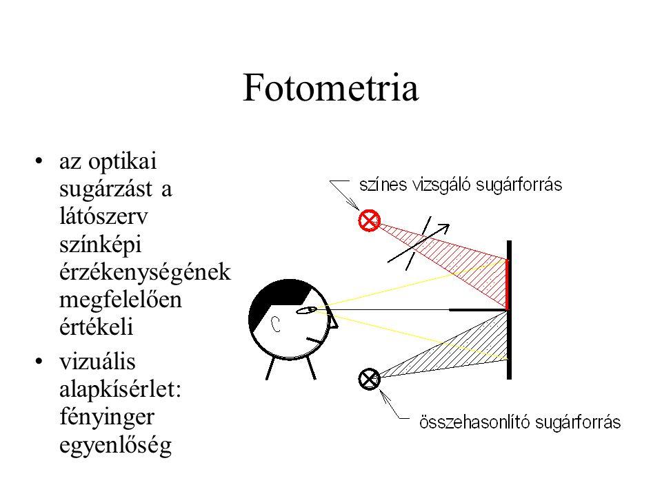 Fotometria •az optikai sugárzást a látószerv színképi érzékenységének megfelelően értékeli •vizuális alapkísérlet: fényinger egyenlőség