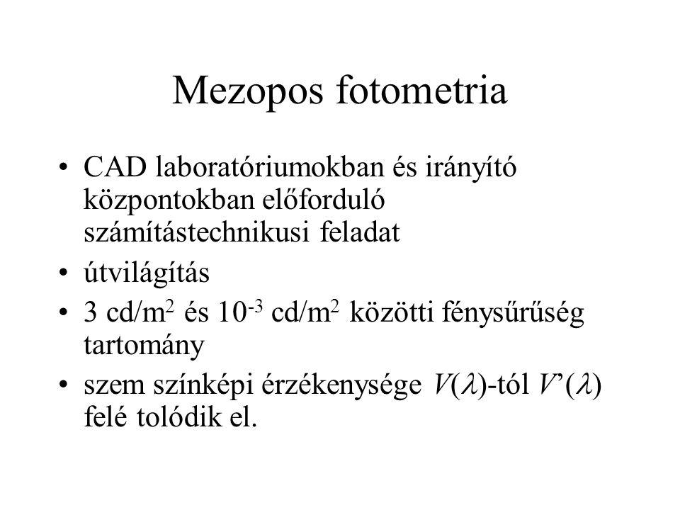 Mezopos fotometria •CAD laboratóriumokban és irányító központokban előforduló számítástechnikusi feladat •útvilágítás •3 cd/m 2 és 10 -3 cd/m 2 között