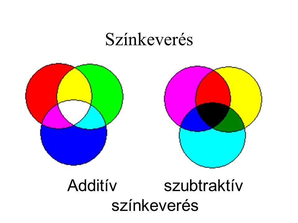 Színkeverés Additív szubtraktív színkeverés
