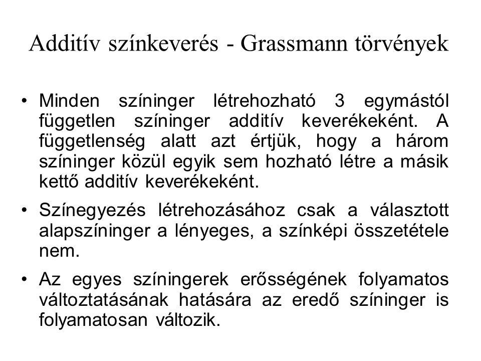 Additív színkeverés - Grassmann törvények •Minden színinger létrehozható 3 egymástól független színinger additív keverékeként. A függetlenség alatt az
