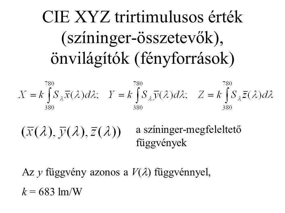 CIE XYZ trirtimulusos érték (színinger-összetevők), önvilágítók (fényforrások) a színinger-megfeleltető függvények Az y függvény azonos a V(  ) függv