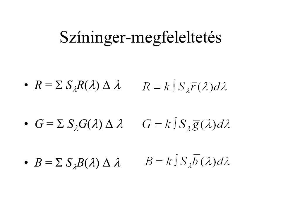 Színinger-megfeleltetés •R =  S  R(  )   •G =  S  G(  )   •B =  S  B(  )  