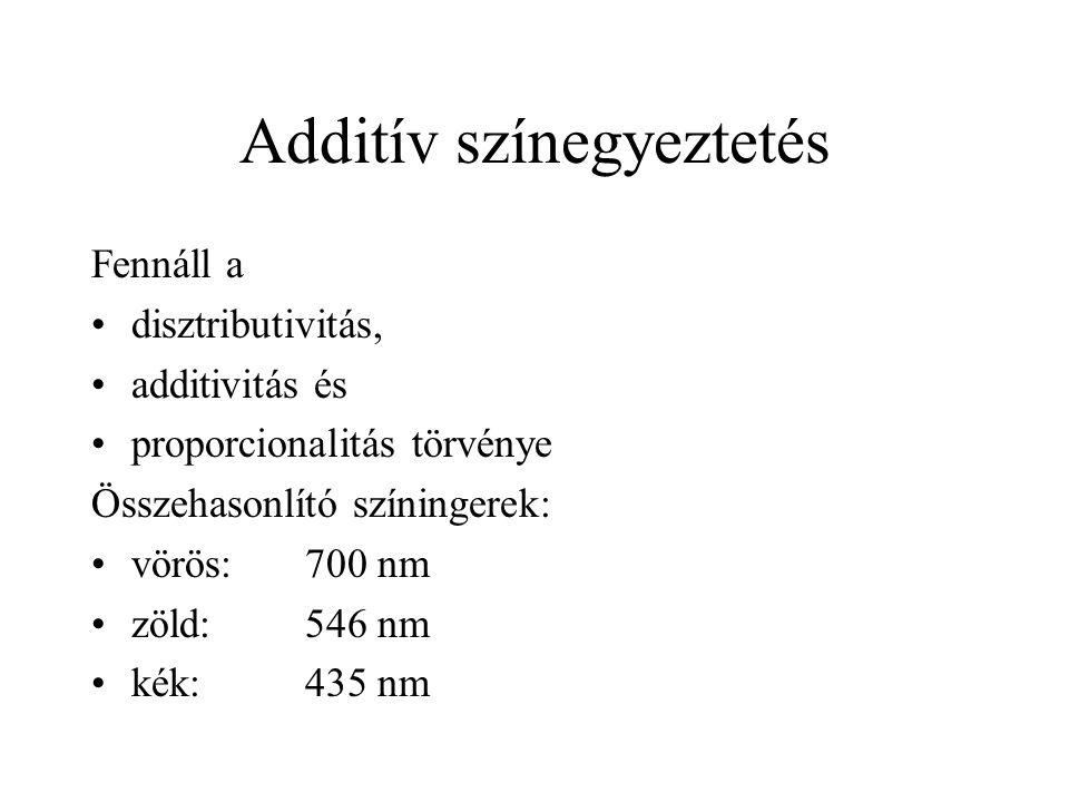 Additív színegyeztetés Fennáll a •disztributivitás, •additivitás és •proporcionalitás törvénye Összehasonlító színingerek: •vörös:700 nm •zöld:546 nm