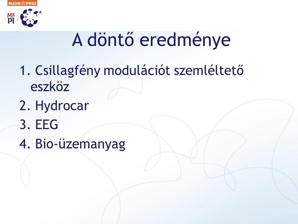 A döntő eredménye 1. Csillagfény modulációt szemléltető eszköz 2. Hydrocar 3. EEG 4. Bio-üzemanyag