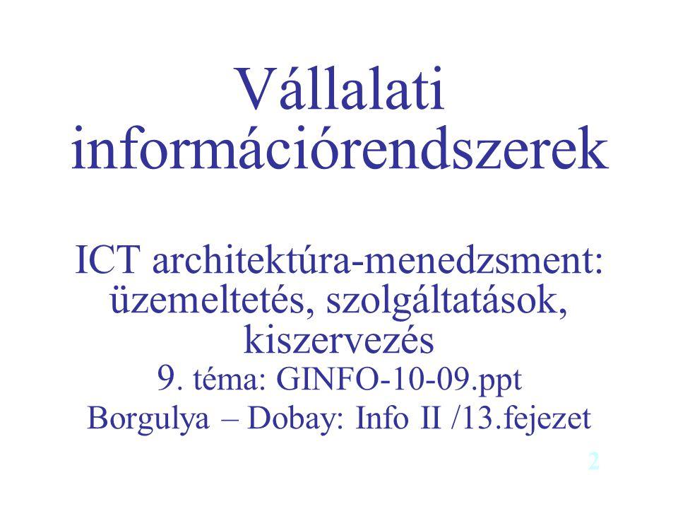 Vállalati információrendszerek ICT architektúra-menedzsment: üzemeltetés, szolgáltatások, kiszervezés 9. téma: GINFO-10-09.ppt Borgulya – Dobay: Info