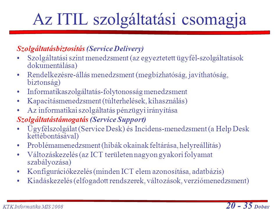 KTK Informatika MIS 2008 20 - 35 Dobay Az ITIL szolgáltatási csomagja Szolgáltatásbiztosítás (Service Delivery) •Szolgáltatási szint menedzsment (az e