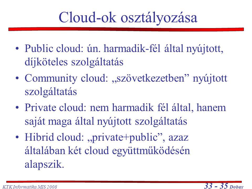 """KTK Informatika MIS 2008 33 - 35 Dobay •Public cloud: ún. harmadik-fél által nyújtott, díjköteles szolgáltatás •Community cloud: """"szövetkezetben"""" nyúj"""