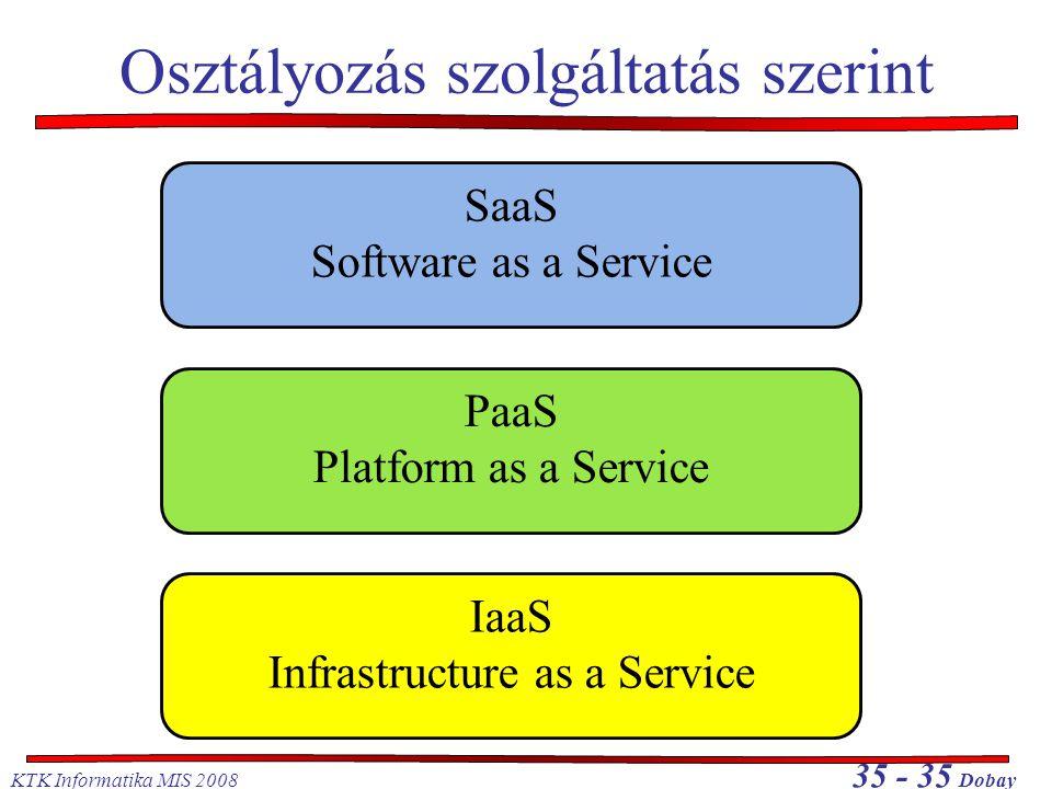 KTK Informatika MIS 2008 35 - 35 Dobay Osztályozás szolgáltatás szerint IaaS Infrastructure as a Service PaaS Platform as a Service SaaS Software as a